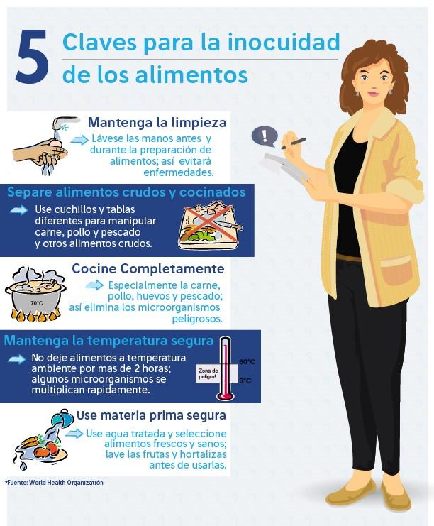tabla nutricional de los alimentos colombia