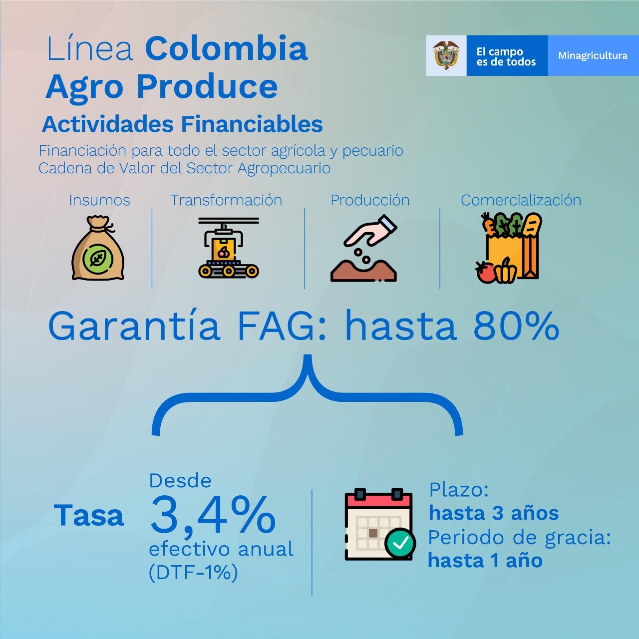 Imagen: MinAgricultura